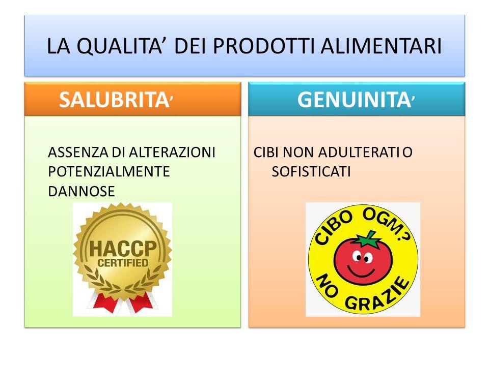 MARCHI DI QUALITA Sono nati per: Tutelare i consumatori Salvaguardare gli alimenti tipici Proteggere i produttori da falsi