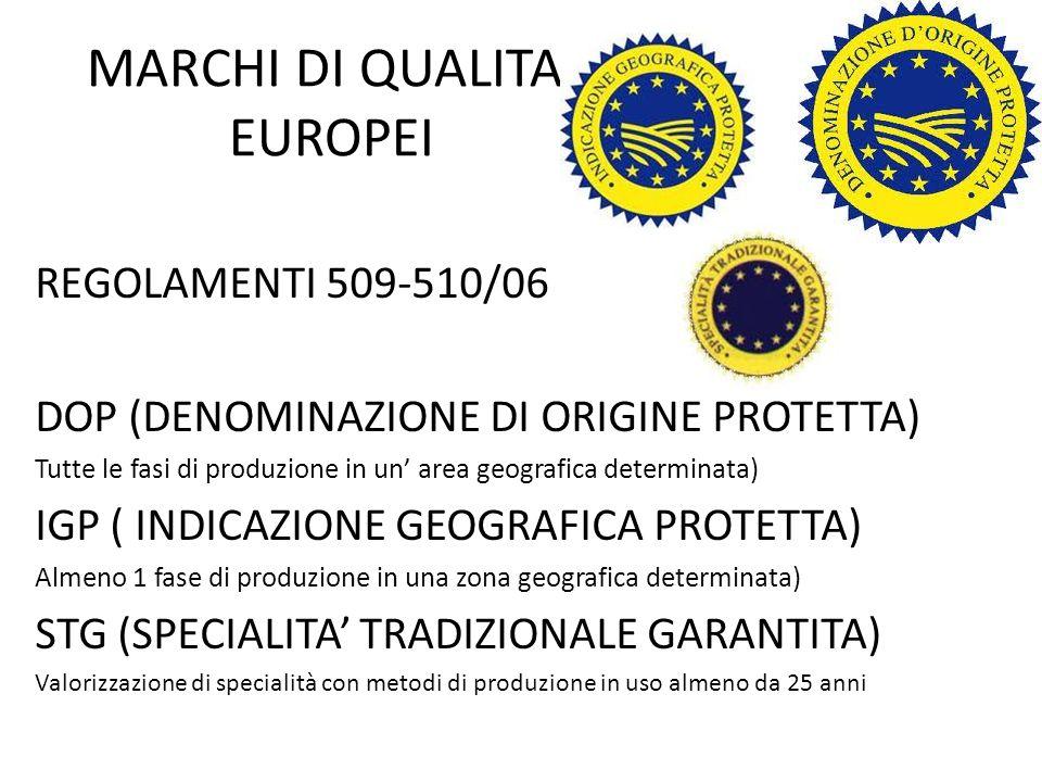 MARCHI DI QUALITA EUROPEI REGOLAMENTI 509-510/06 DOP (DENOMINAZIONE DI ORIGINE PROTETTA) Tutte le fasi di produzione in un area geografica determinata