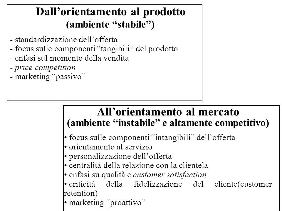 Dallorientamento al prodotto (ambiente stabile) - standardizzazione dellofferta - focus sulle componenti tangibili del prodotto - enfasi sul momento d