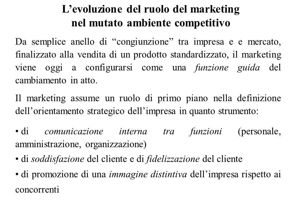 Levoluzione del ruolo del marketing nel mutato ambiente competitivo Da semplice anello di congiunzione tra impresa e e mercato, finalizzato alla vendi