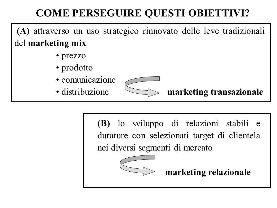 (A) attraverso un uso strategico rinnovato delle leve tradizionali del marketing mix prezzo prodotto comunicazione distribuzione marketing transaziona