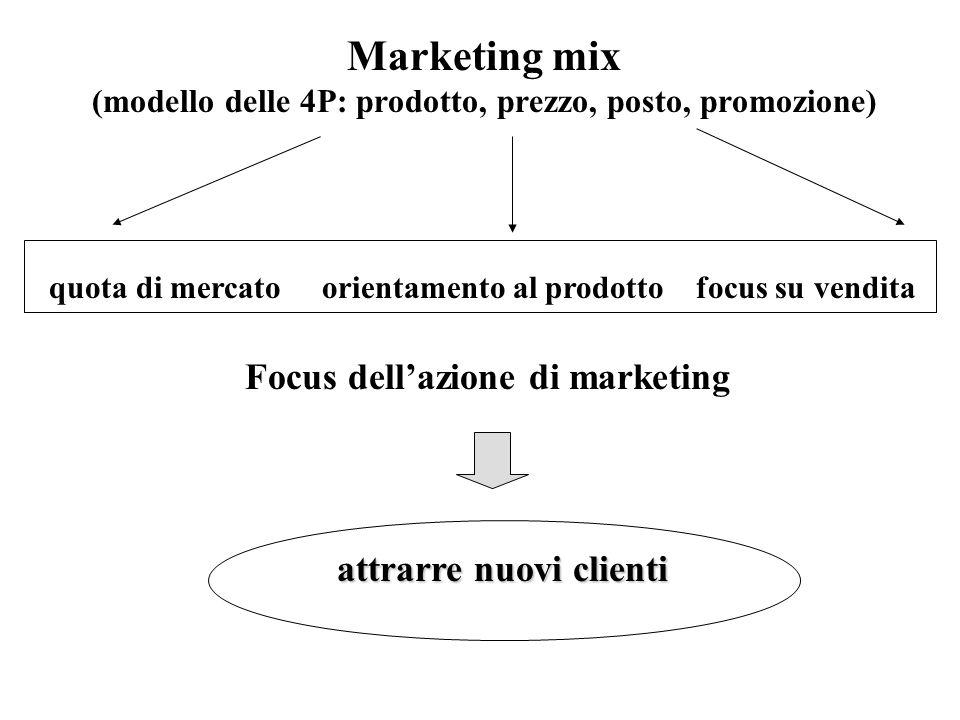 Marketing mix (modello delle 4P: prodotto, prezzo, posto, promozione) quota di mercato orientamento al prodotto focus su vendita Focus dellazione di m