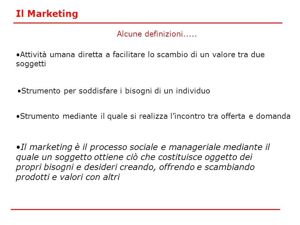 Il Marketing Il marketing è il processo sociale e manageriale mediante il quale un soggetto ottiene ciò che costituisce oggetto dei propri bisogni e d