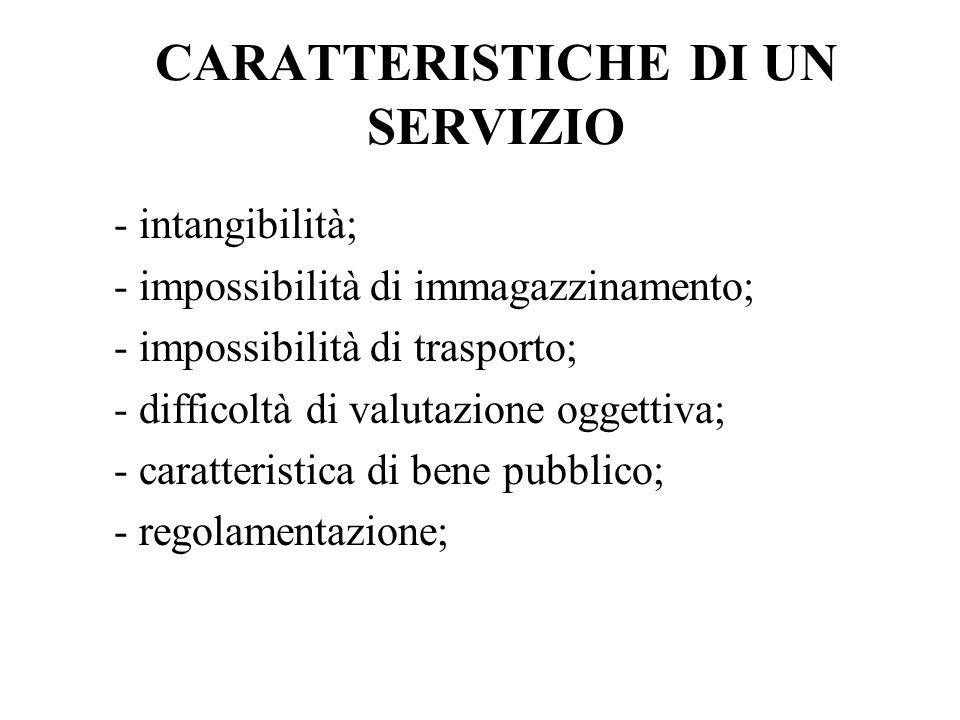CARATTERISTICHE DI UN SERVIZIO - intangibilità; - impossibilità di immagazzinamento; - impossibilità di trasporto; - difficoltà di valutazione oggetti
