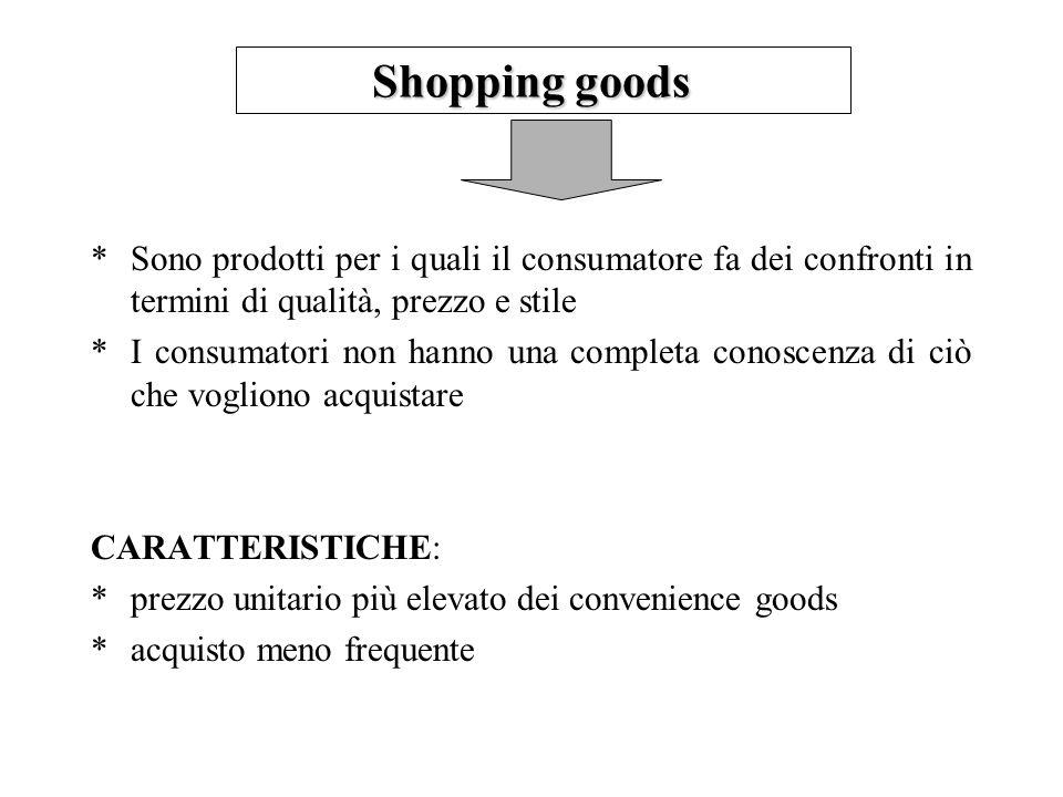 *Sono prodotti per i quali il consumatore fa dei confronti in termini di qualità, prezzo e stile *I consumatori non hanno una completa conoscenza di c