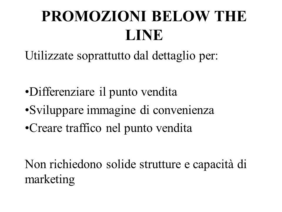 PROMOZIONI BELOW THE LINE Utilizzate soprattutto dal dettaglio per: Differenziare il punto vendita Sviluppare immagine di convenienza Creare traffico