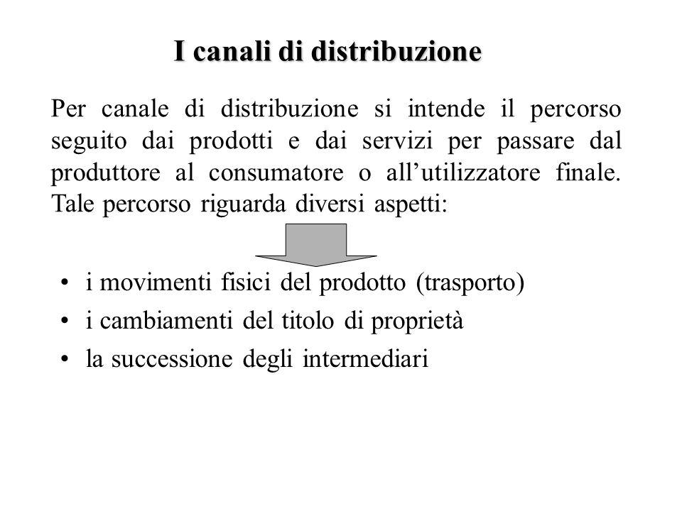 I canali di distribuzione i movimenti fisici del prodotto (trasporto) i cambiamenti del titolo di proprietà la successione degli intermediari Per cana