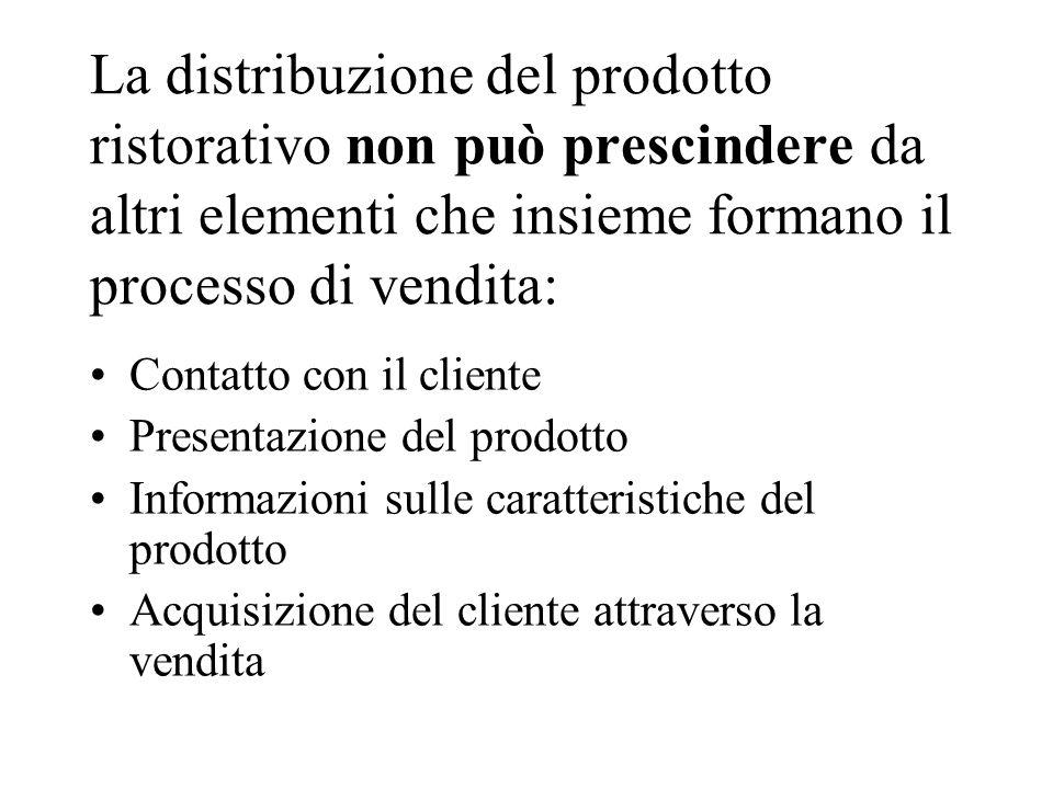 La distribuzione del prodotto ristorativo non può prescindere da altri elementi che insieme formano il processo di vendita: Contatto con il cliente Pr