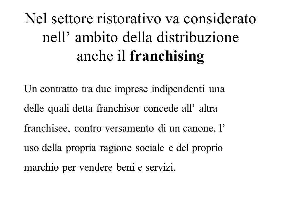Nel settore ristorativo va considerato nell ambito della distribuzione anche il franchising Un contratto tra due imprese indipendenti una delle quali