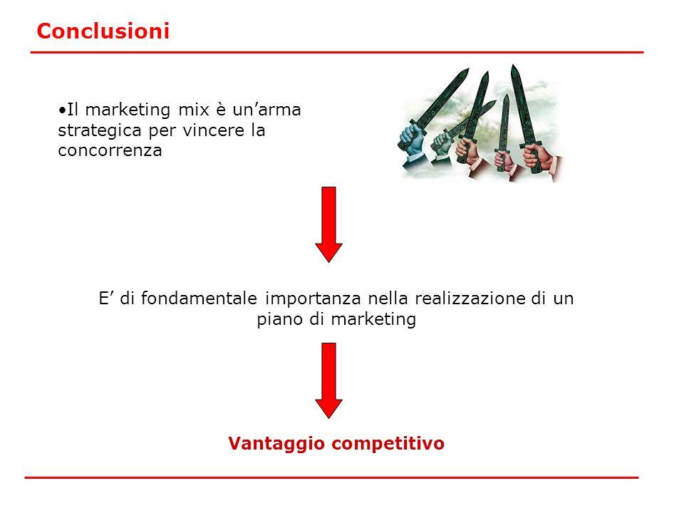 Conclusioni Il marketing mix è unarma strategica per vincere la concorrenza E di fondamentale importanza nella realizzazione di un piano di marketing