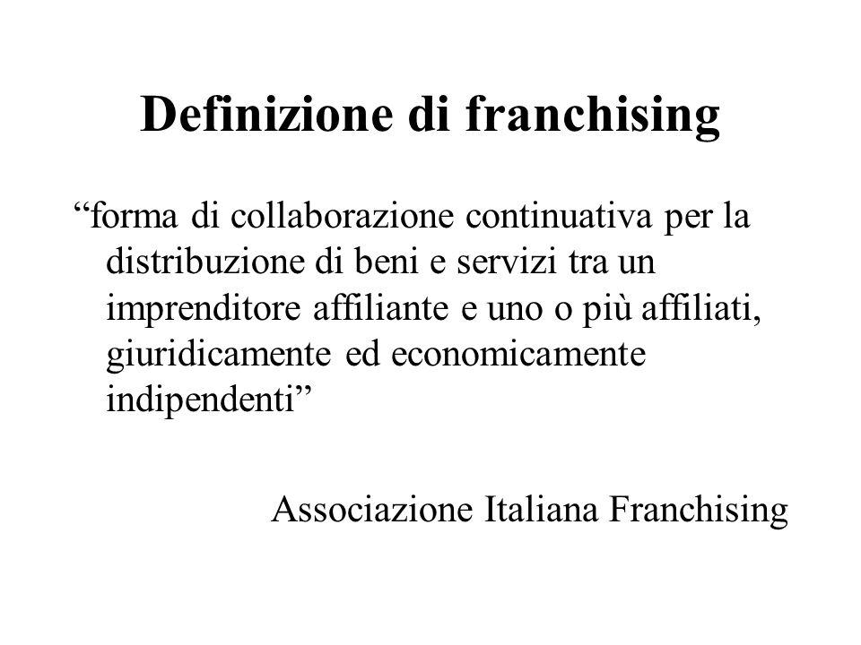 Definizione di franchising forma di collaborazione continuativa per la distribuzione di beni e servizi tra un imprenditore affiliante e uno o più affi
