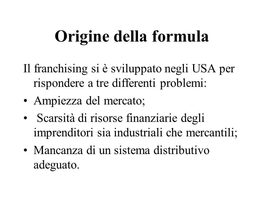 Origine della formula Il franchising si è sviluppato negli USA per rispondere a tre differenti problemi: Ampiezza del mercato; Scarsità di risorse fin
