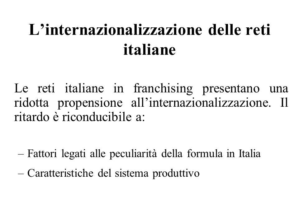 Linternazionalizzazione delle reti italiane Le reti italiane in franchising presentano una ridotta propensione allinternazionalizzazione. Il ritardo è