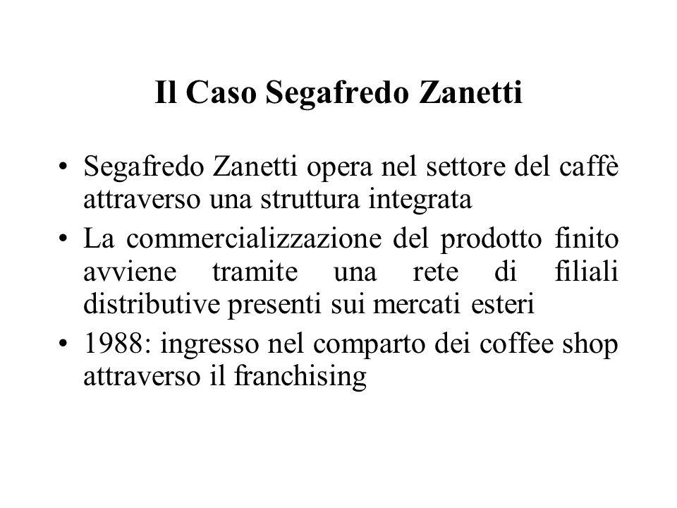 Il Caso Segafredo Zanetti Segafredo Zanetti opera nel settore del caffè attraverso una struttura integrata La commercializzazione del prodotto finito