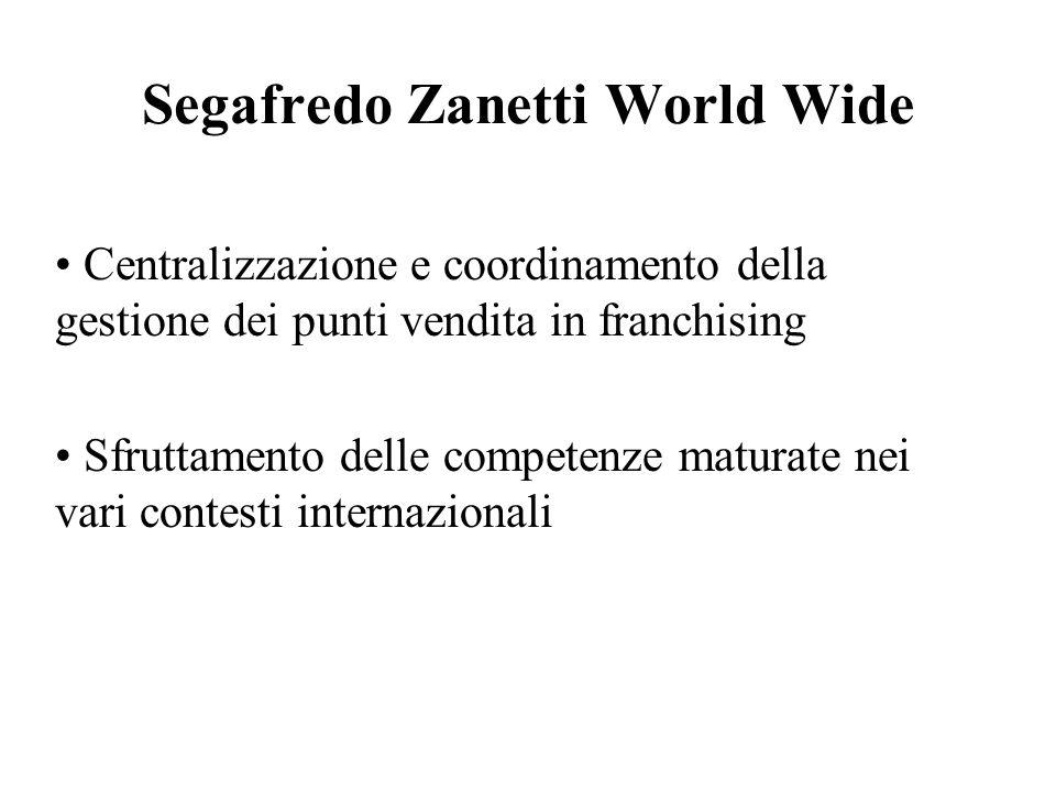 Segafredo Zanetti World Wide Centralizzazione e coordinamento della gestione dei punti vendita in franchising Sfruttamento delle competenze maturate n