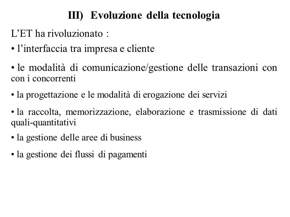 III) Evoluzione della tecnologia LET ha rivoluzionato : linterfaccia tra impresa e cliente le modalità di comunicazione/gestione delle transazioni con