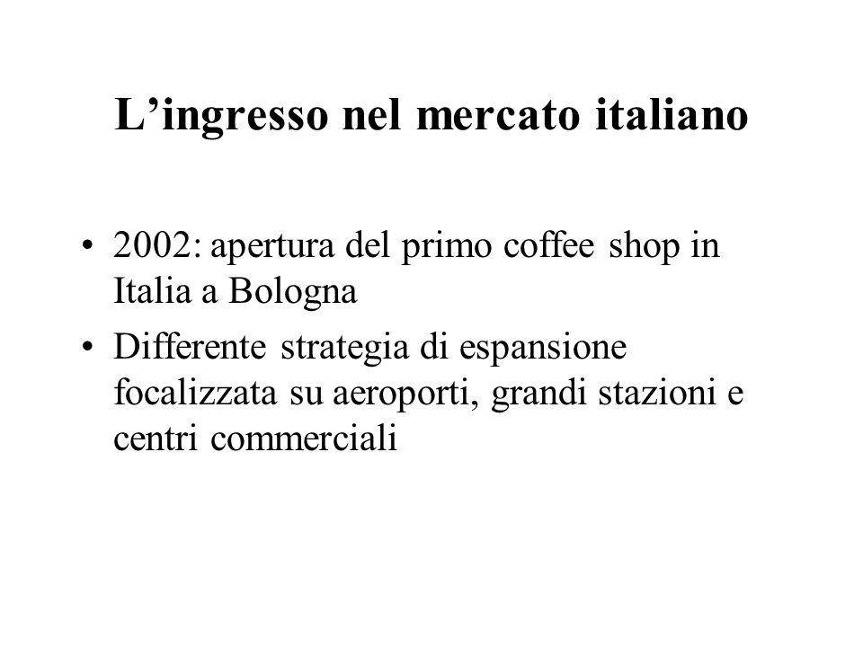 Lingresso nel mercato italiano 2002: apertura del primo coffee shop in Italia a Bologna Differente strategia di espansione focalizzata su aeroporti, g