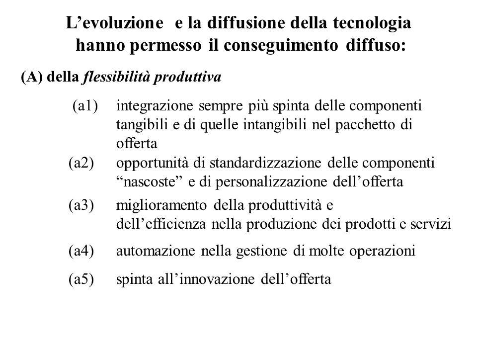 Levoluzione e la diffusione della tecnologia hanno permesso il conseguimento diffuso: (A) della flessibilità produttiva (a1) integrazione sempre più s