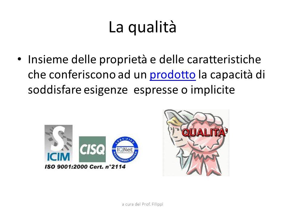 a cura del Prof. Filippi La qualità Insieme delle proprietà e delle caratteristiche che conferiscono ad un prodotto la capacità di soddisfare esigenze
