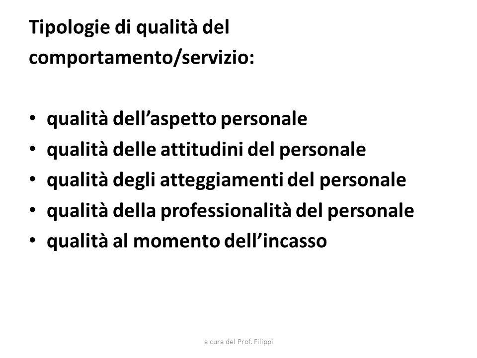 Tipologie di qualità del comportamento/servizio: qualità dellaspetto personale qualità delle attitudini del personale qualità degli atteggiamenti del