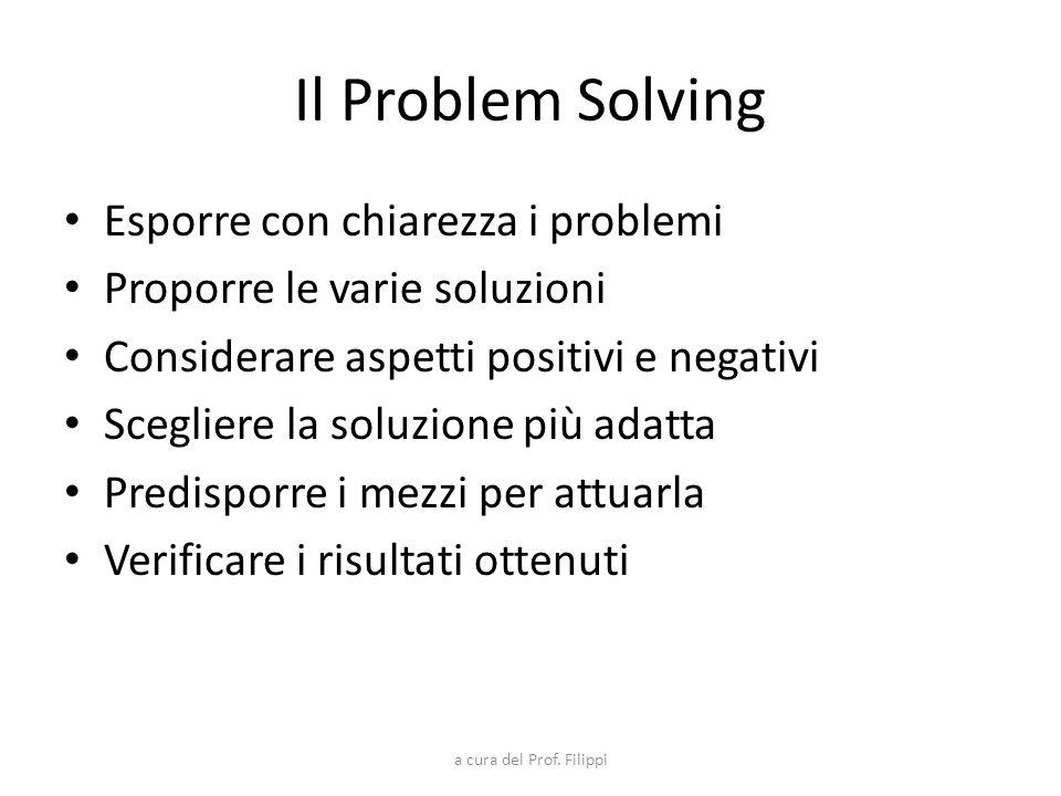 a cura del Prof. Filippi Il Problem Solving Esporre con chiarezza i problemi Proporre le varie soluzioni Considerare aspetti positivi e negativi Scegl