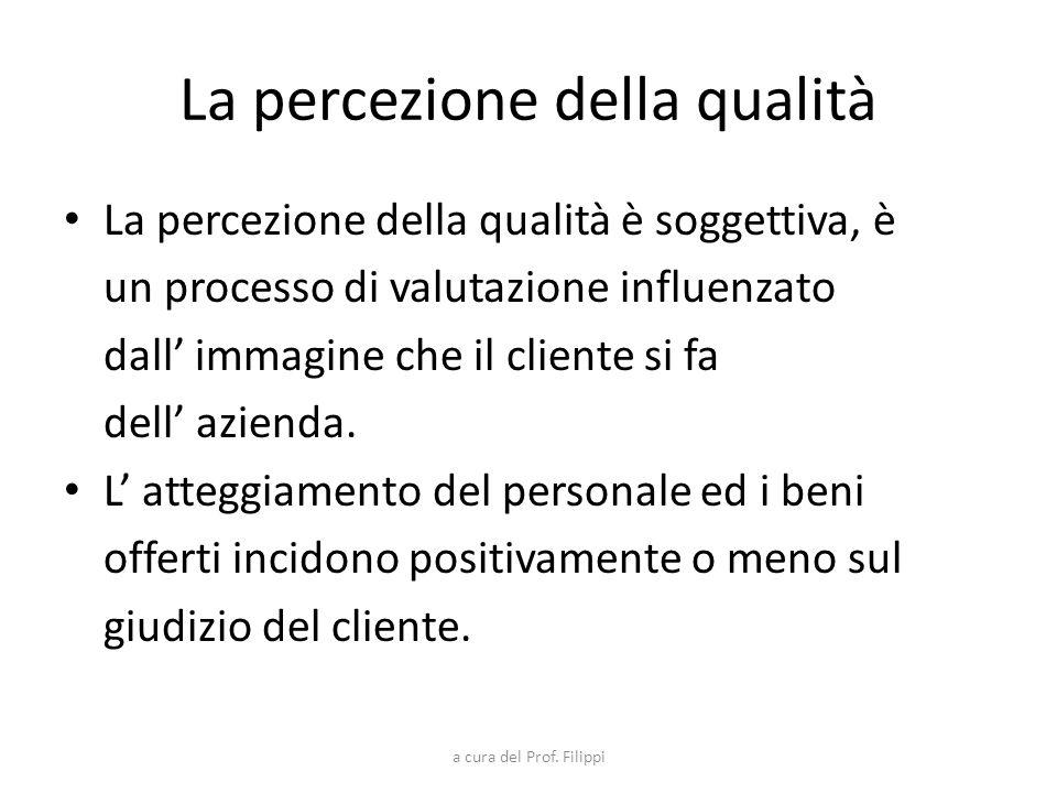 a cura del Prof. Filippi La percezione della qualità La percezione della qualità è soggettiva, è un processo di valutazione influenzato dall immagine