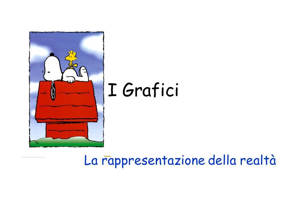 Ortogramma Anche questo grafico è abbastanza semplice da interpretare: una serie di rettangoli mostra landamento delle vendite di pc in una certa città italiana.