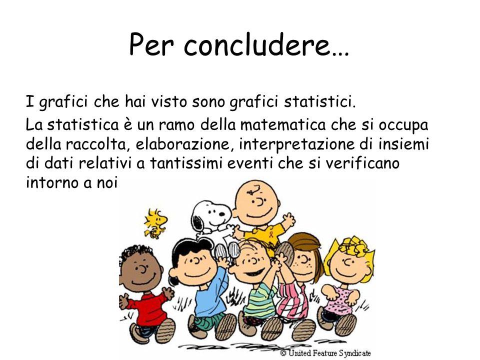 Per concludere… I grafici che hai visto sono grafici statistici. La statistica è un ramo della matematica che si occupa della raccolta, elaborazione,