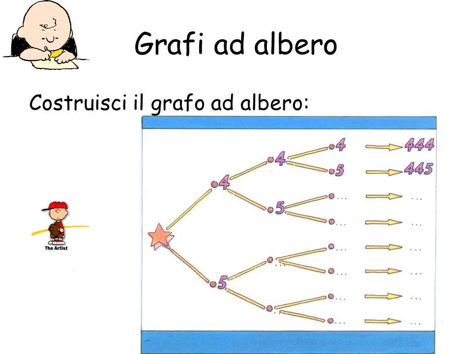 Grafi ad albero Costruisci il grafo ad albero: