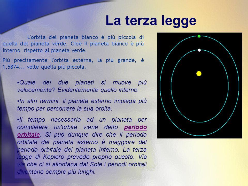 La terza legge Nel Sistema Solare i periodi orbitali elevati al quadrato sono proporzionali ai semiassi maggiori dell orbita, elevati al cubo.