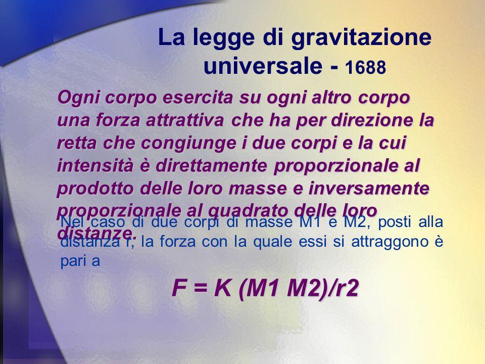 La legge di gravitazione universale - 1688 Ogni corpo esercita su ogni altro corpo una forza attrattiva che ha per direzione la retta che congiunge i