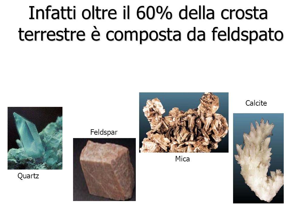 Questi minerali compongono la maggior parte delle rocce terrestri Quarzo Feldspato Mica Calcite