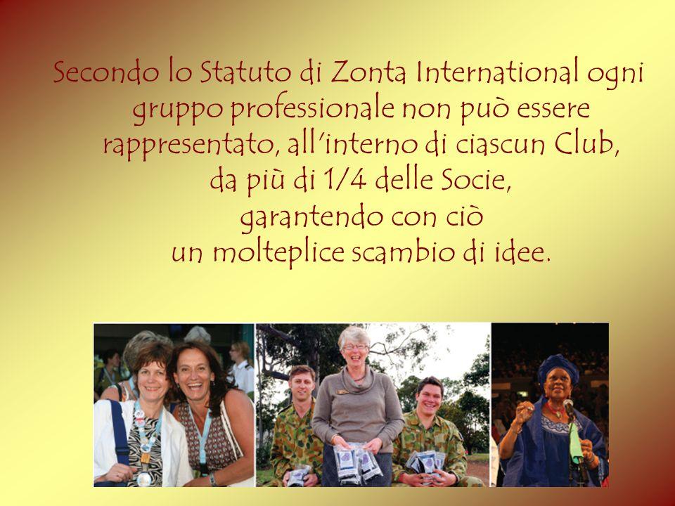 Secondo lo Statuto di Zonta International ogni gruppo professionale non può essere rappresentato, all'interno di ciascun Club, da più di 1/4 delle Soc