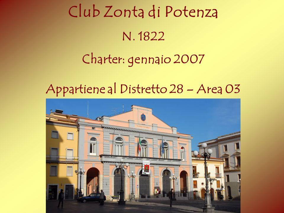 Club Zonta di Potenza N. 1822 Charter: gennaio 2007 Appartiene al Distretto 28 – Area 03