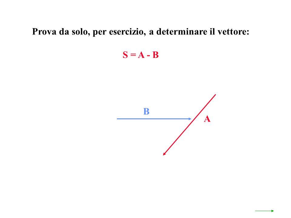 Prova da solo, per esercizio, a determinare il vettore: S = A - B A B