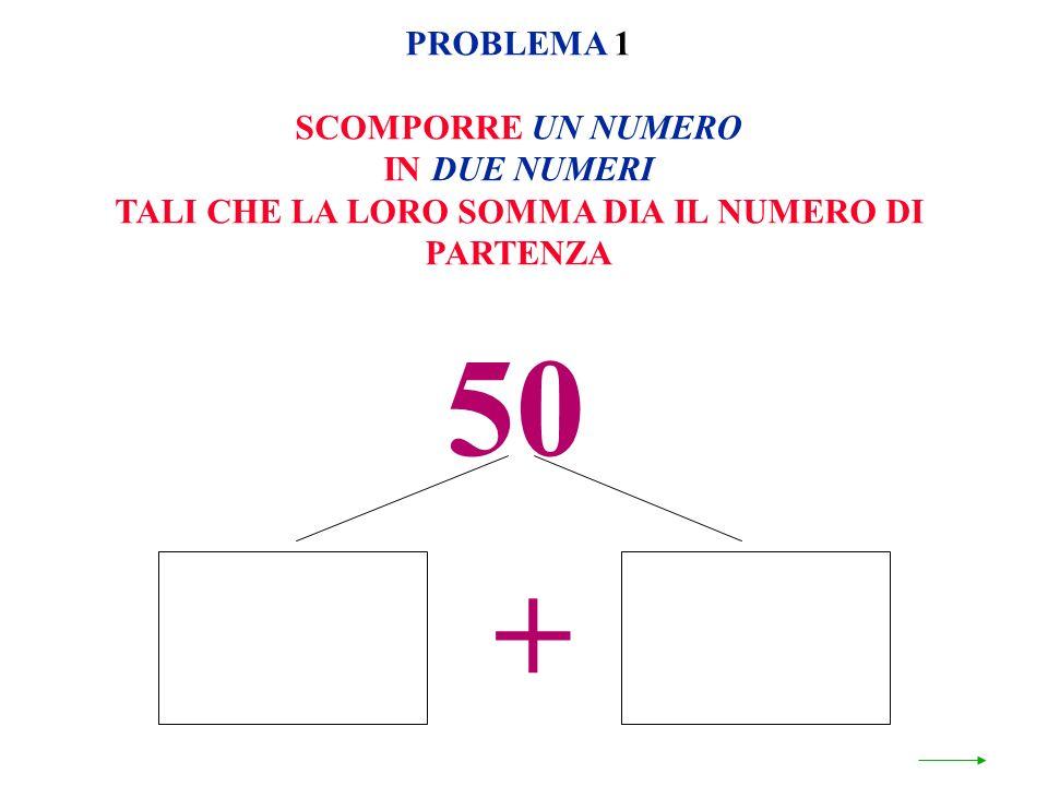 50 + PROBLEMA 1 SCOMPORRE UN NUMERO IN DUE NUMERI TALI CHE LA LORO SOMMA DIA IL NUMERO DI PARTENZA