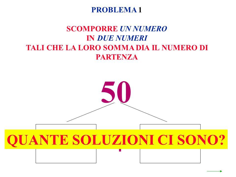50 + QUANTE SOLUZIONI CI SONO? PROBLEMA 1 SCOMPORRE UN NUMERO IN DUE NUMERI TALI CHE LA LORO SOMMA DIA IL NUMERO DI PARTENZA
