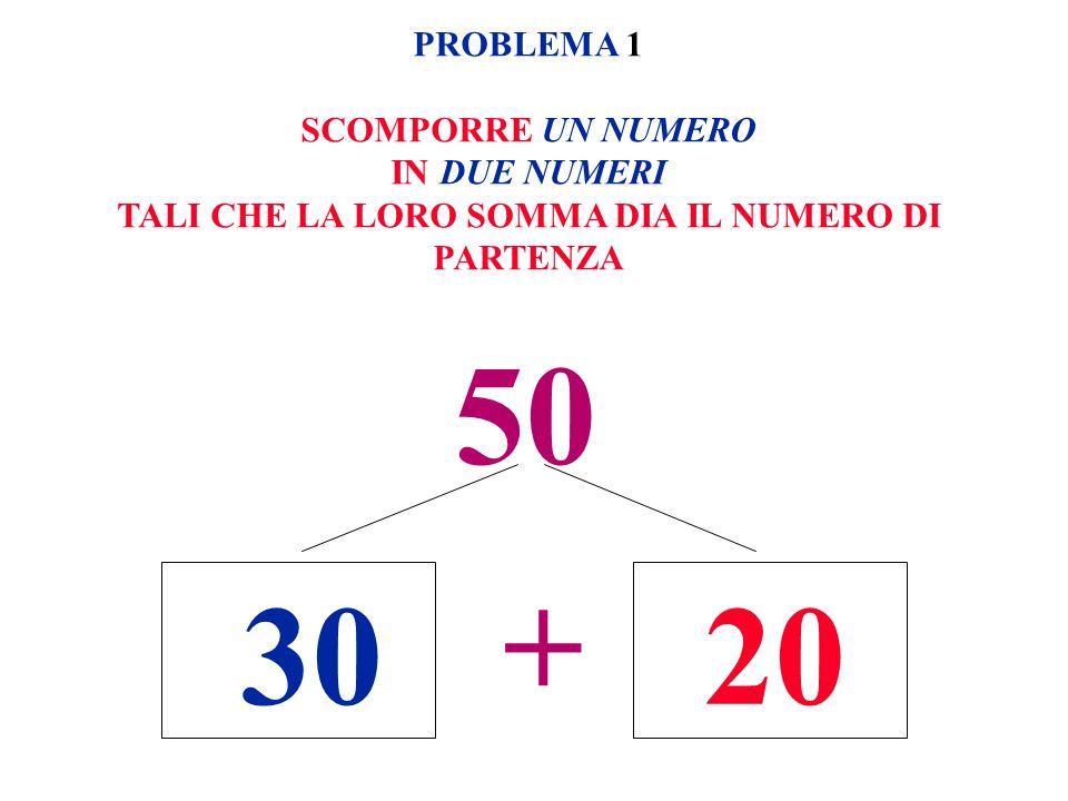 50 + PROBLEMA 1 SCOMPORRE UN NUMERO IN DUE NUMERI TALI CHE LA LORO SOMMA DIA IL NUMERO DI PARTENZA 3020