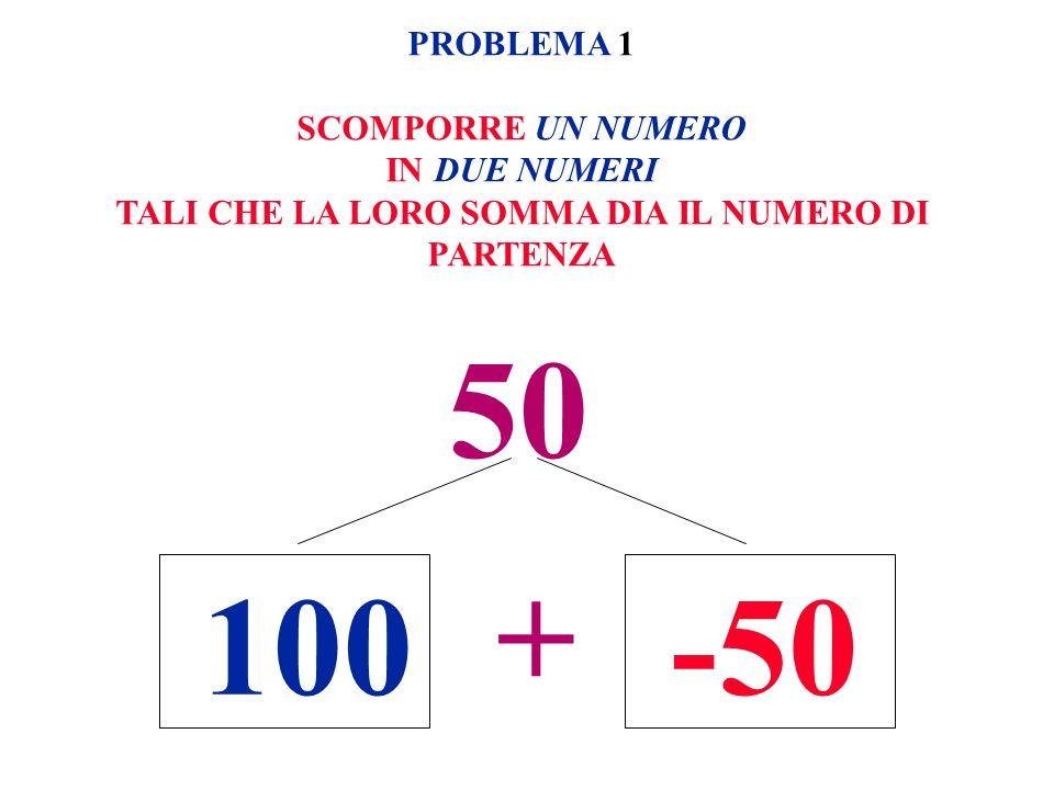 50 + PROBLEMA 1 SCOMPORRE UN NUMERO IN DUE NUMERI TALI CHE LA LORO SOMMA DIA IL NUMERO DI PARTENZA 100-50