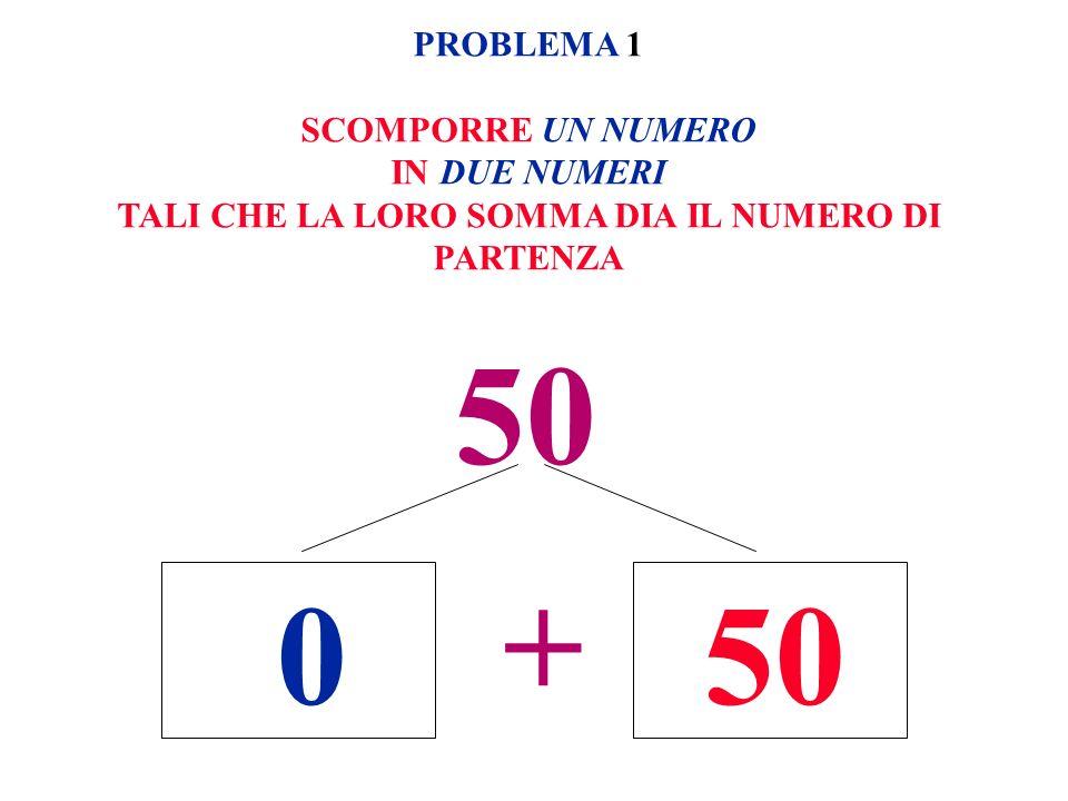 50 + PROBLEMA 1 SCOMPORRE UN NUMERO IN DUE NUMERI TALI CHE LA LORO SOMMA DIA IL NUMERO DI PARTENZA 050