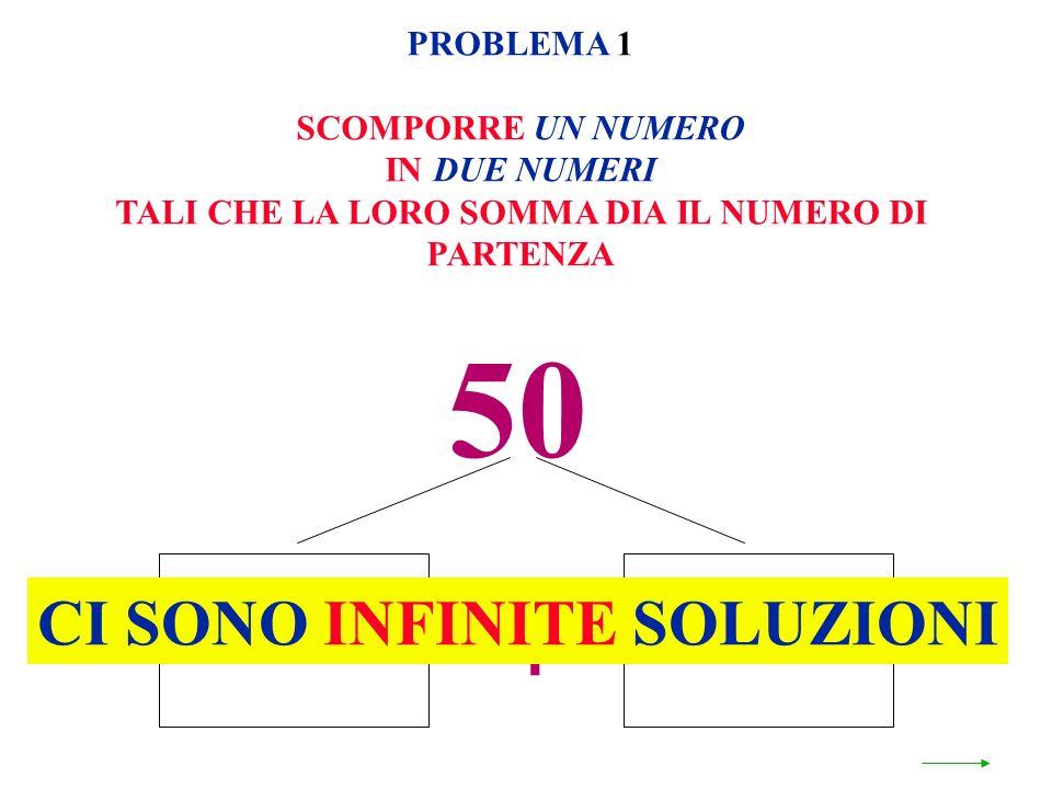 + CI SONO INFINITE SOLUZIONI PROBLEMA 1 SCOMPORRE UN NUMERO IN DUE NUMERI TALI CHE LA LORO SOMMA DIA IL NUMERO DI PARTENZA