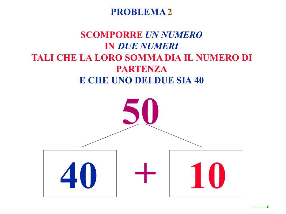 + 4010 PROBLEMA 2 SCOMPORRE UN NUMERO IN DUE NUMERI TALI CHE LA LORO SOMMA DIA IL NUMERO DI PARTENZA E CHE UNO DEI DUE SIA 40