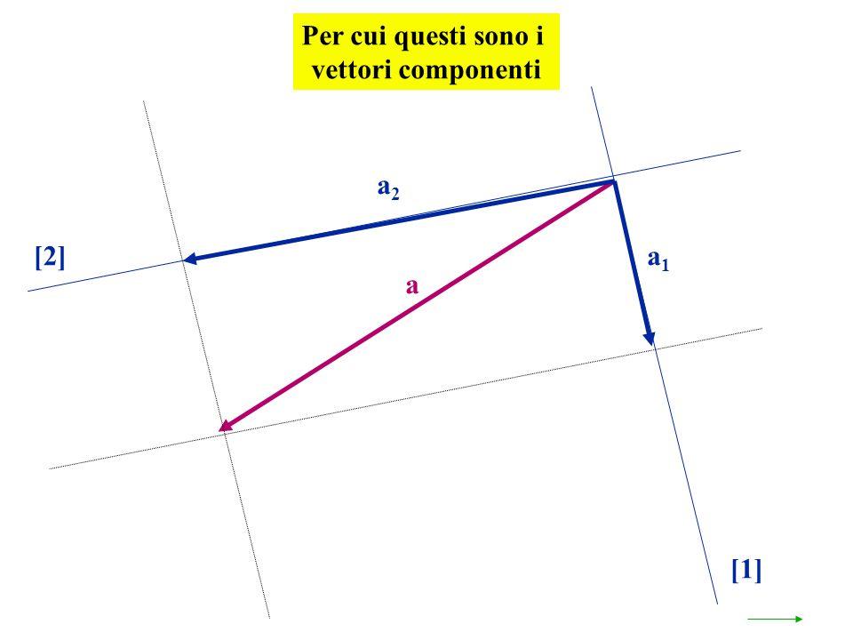 a [1] [2] Per cui questi sono i vettori componenti a2a2 a1a1
