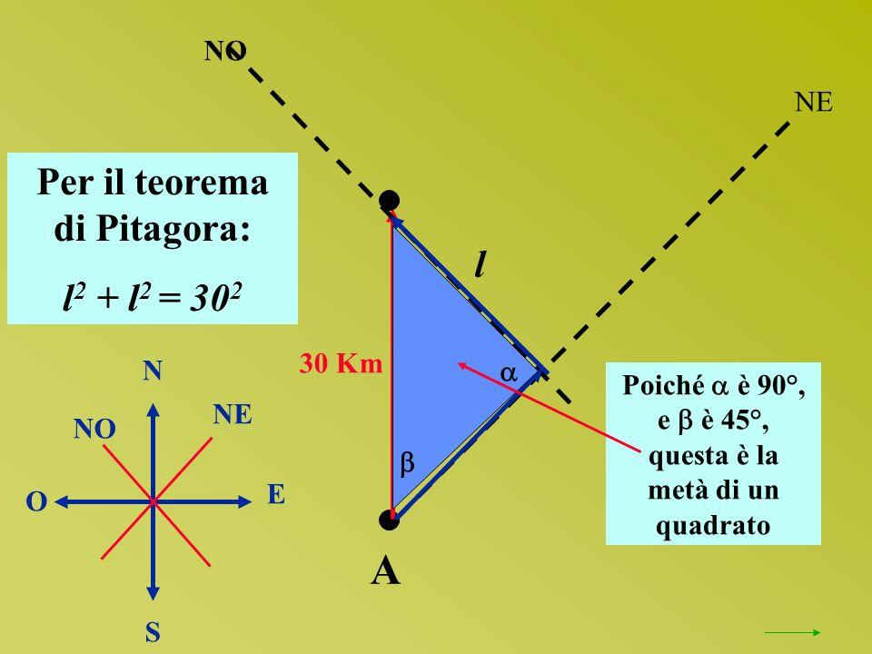 30 Km A NO N O S E NE NO NE Poiché è 90°, e è 45°, questa è la metà di un quadrato Per il teorema di Pitagora: l 2 + l 2 = 30 2 l