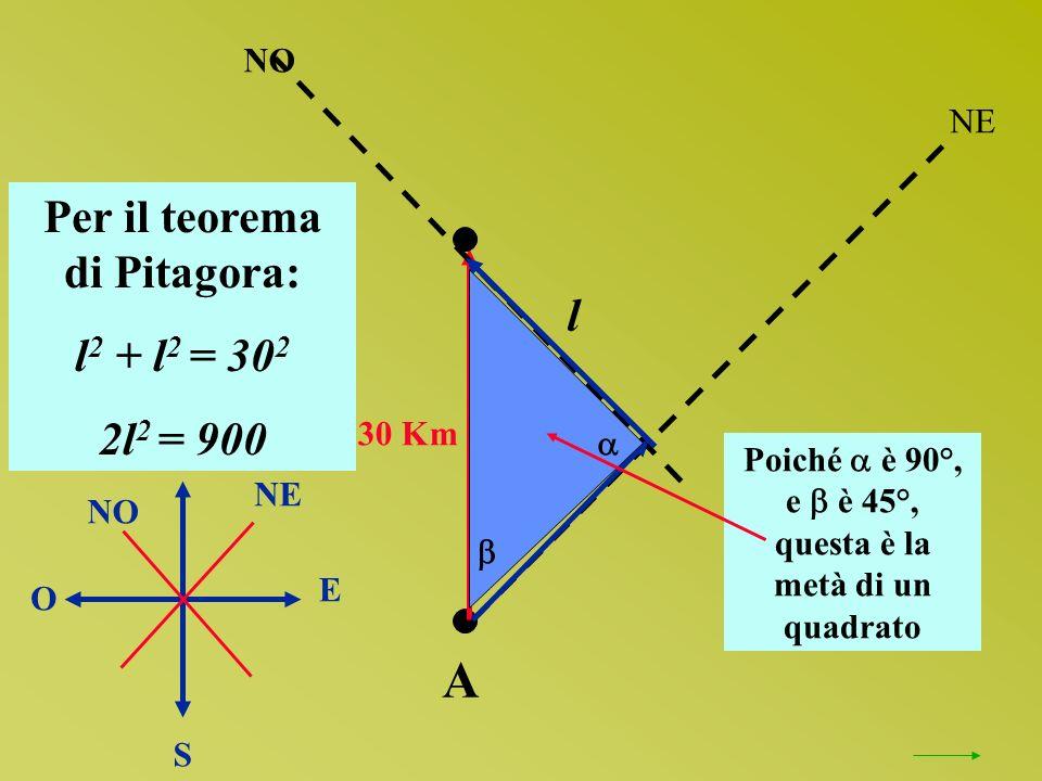 30 Km A NO N O S E NE NO NE Poiché è 90°, e è 45°, questa è la metà di un quadrato Per il teorema di Pitagora: l 2 + l 2 = 30 2 2l 2 = 900 l
