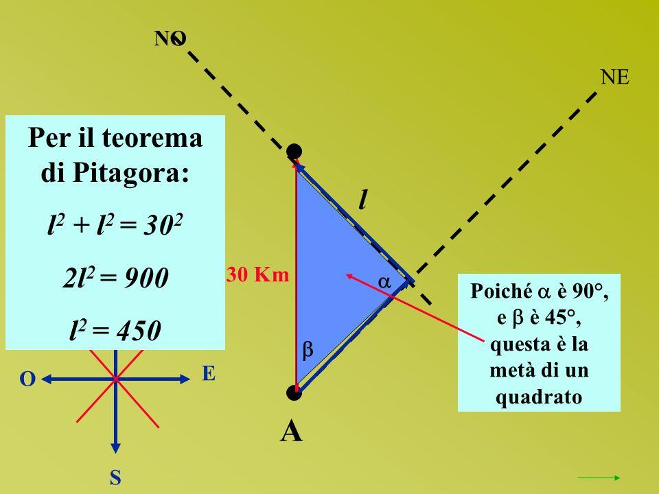 30 Km A NO N O S E NE NO NE Poiché è 90°, e è 45°, questa è la metà di un quadrato Per il teorema di Pitagora: l 2 + l 2 = 30 2 2l 2 = 900 l 2 = 450 l