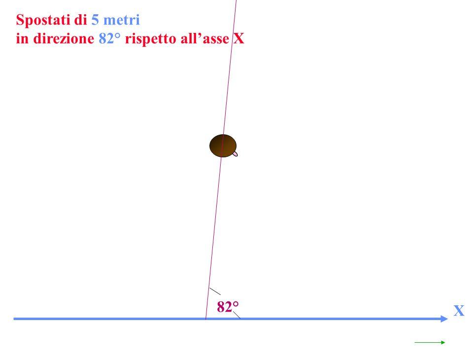 Spostati di 5 metri in direzione 82° rispetto allasse X X 82°