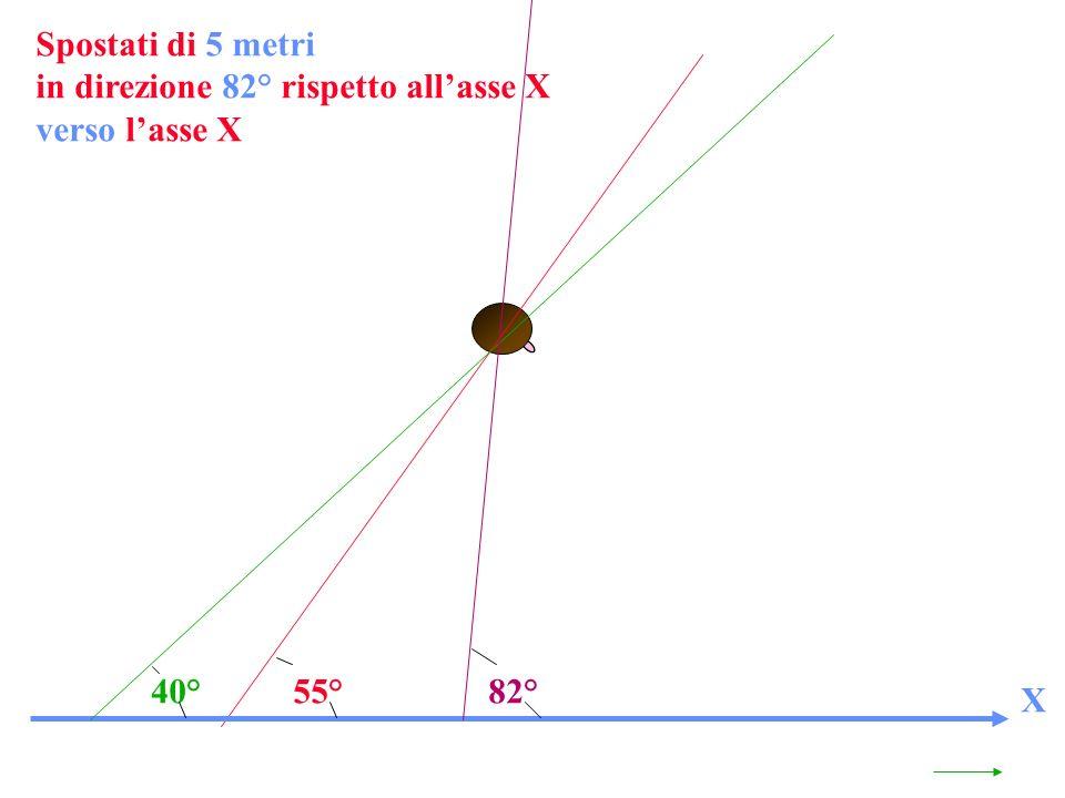 55°82°40° Spostati di 5 metri in direzione 82° rispetto allasse X verso lasse X X