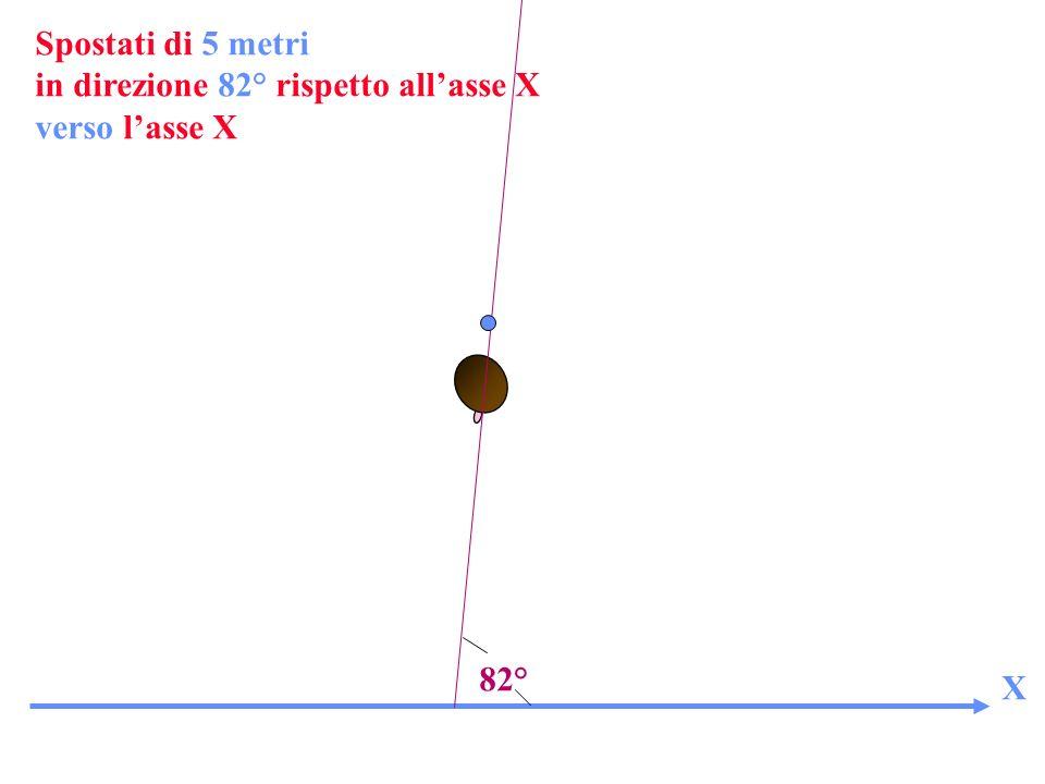 82° Spostati di 5 metri in direzione 82° rispetto allasse X verso lasse X X