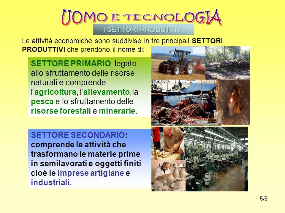 SETTORE SECONDARIO: comprende le attività che trasformano le materie prime in semilavorati e oggetti finiti cioè le imprese artigiane e industriali. L